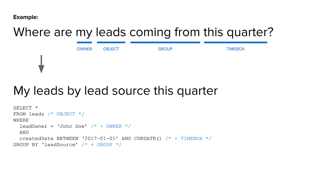 Simpler template-based queries